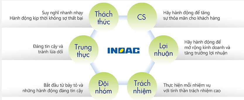 thach-thuc
